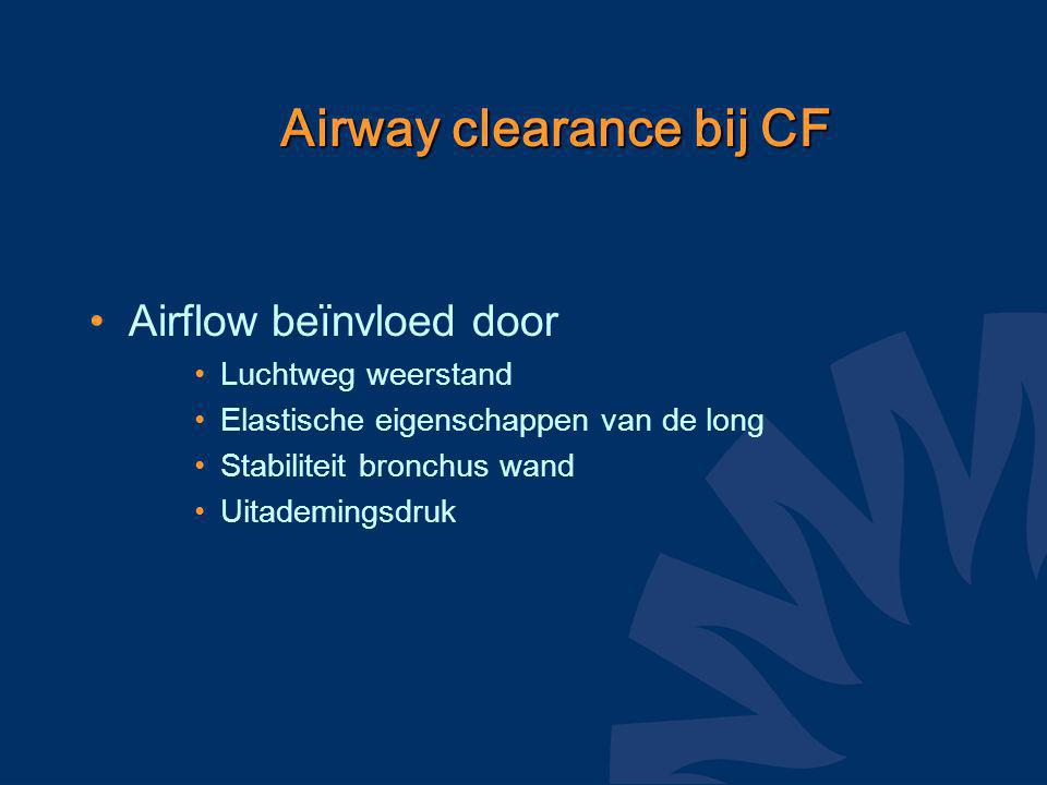 Airway clearance bij CF