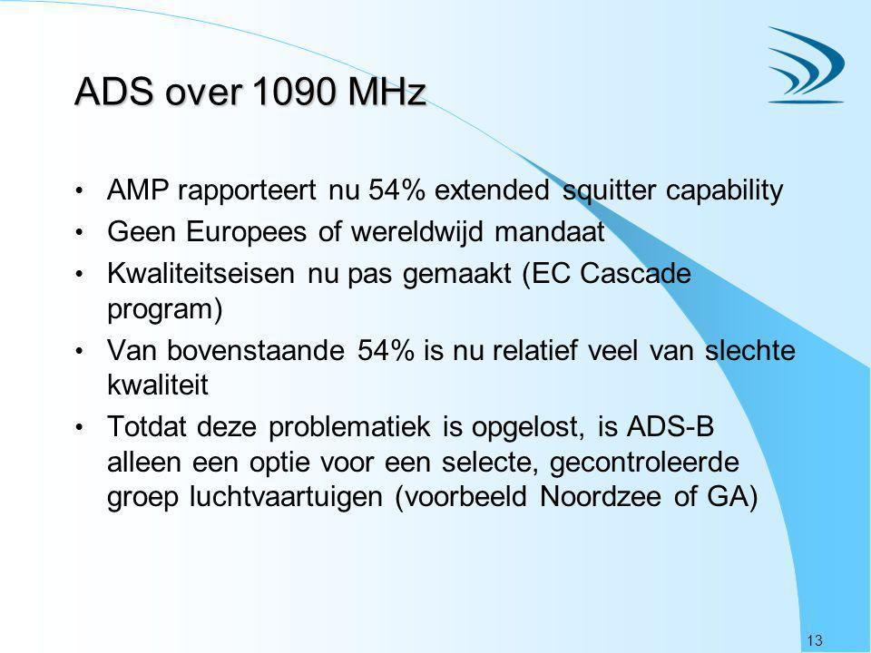 ADS over 1090 MHz AMP rapporteert nu 54% extended squitter capability
