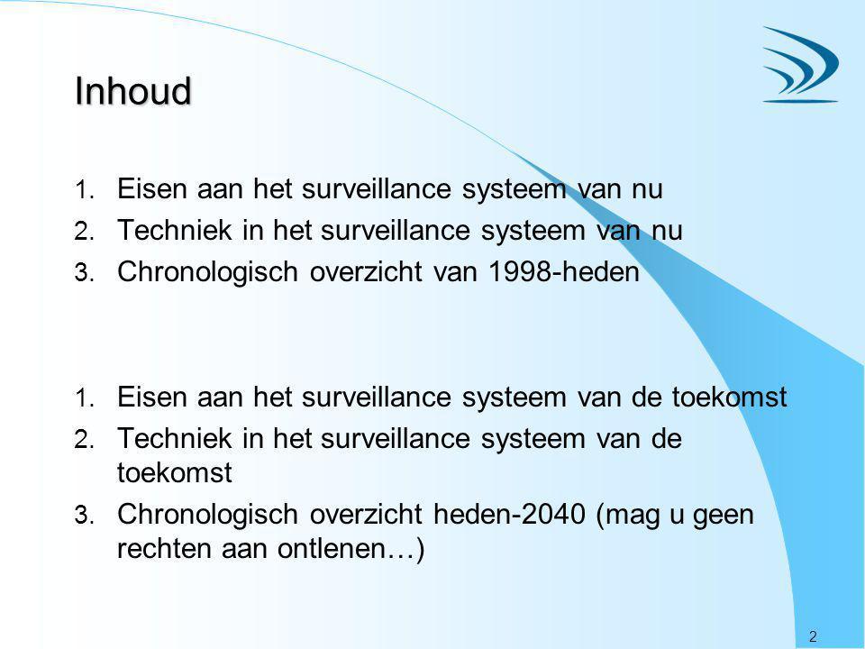 Inhoud Eisen aan het surveillance systeem van nu