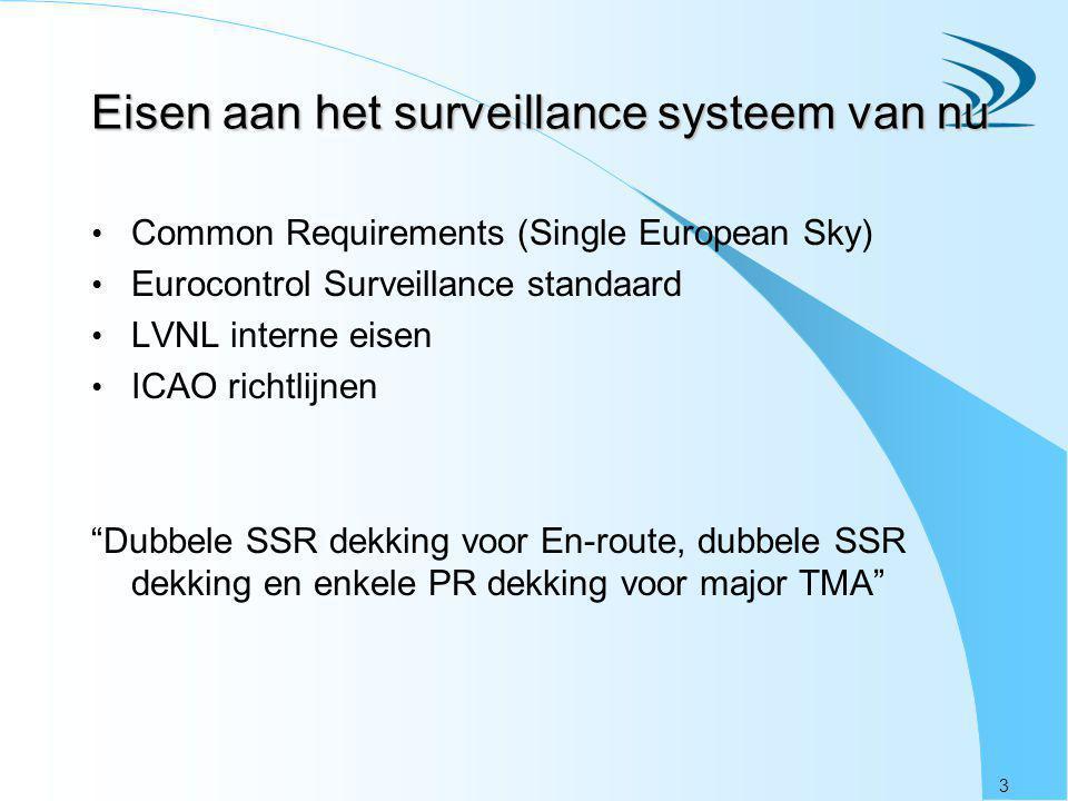 Eisen aan het surveillance systeem van nu