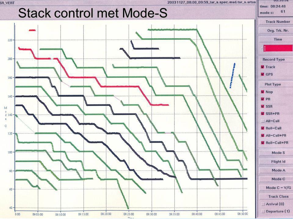 Stack control met Mode-S