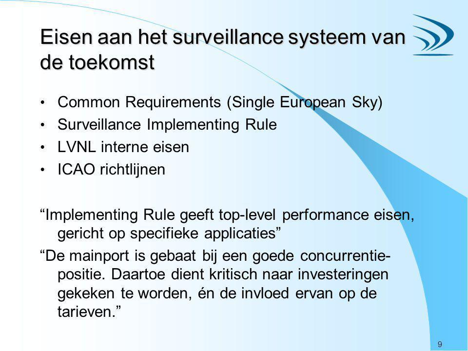 Eisen aan het surveillance systeem van de toekomst