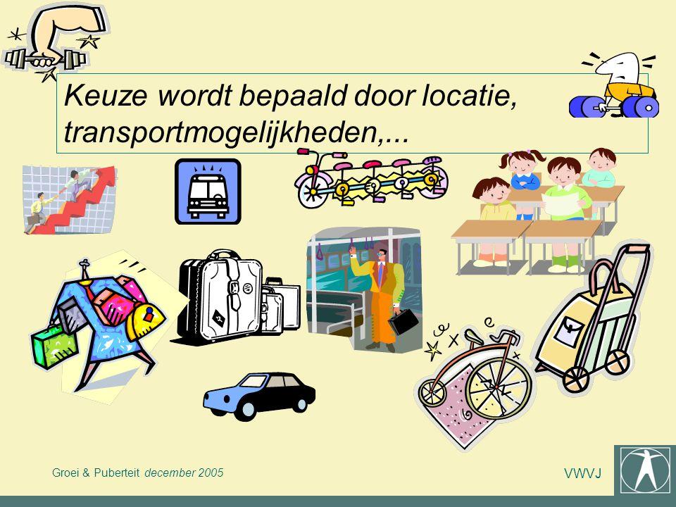 Keuze wordt bepaald door locatie, transportmogelijkheden,...