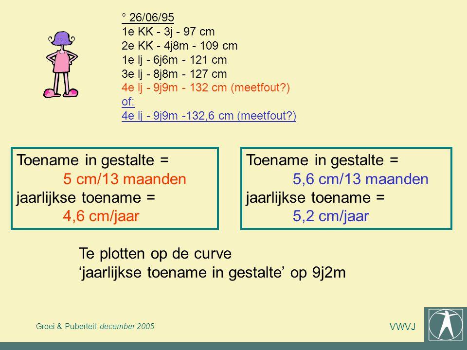 Toename in gestalte = 5 cm/13 maanden jaarlijkse toename = 4,6 cm/jaar