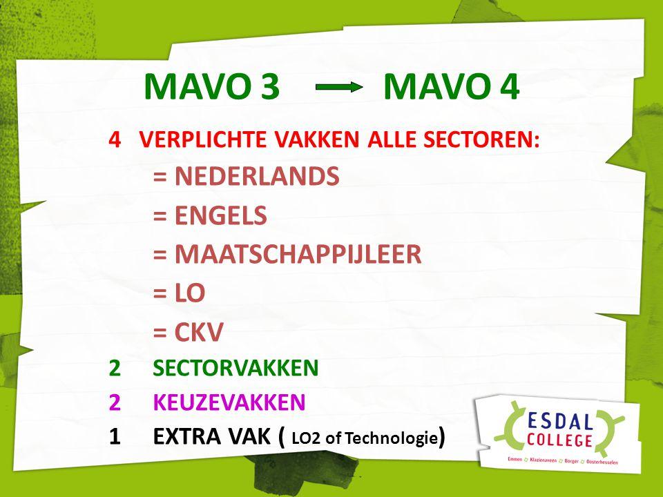 MAVO 3 MAVO 4 = NEDERLANDS = ENGELS = MAATSCHAPPIJLEER = LO = CKV
