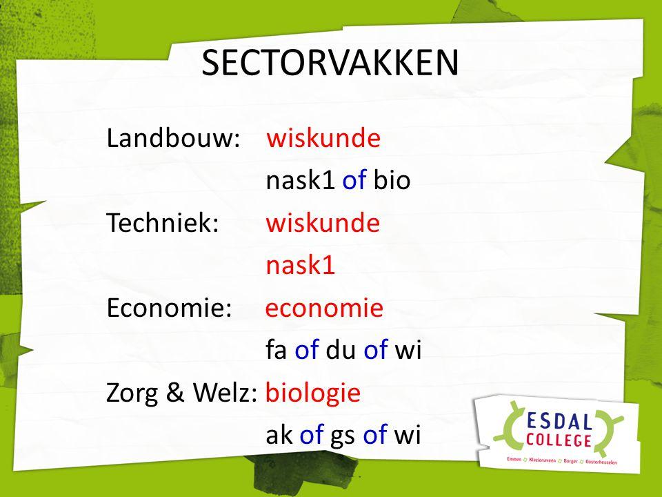 SECTORVAKKEN Landbouw: wiskunde nask1 of bio Techniek: wiskunde nask1 Economie: economie fa of du of wi Zorg & Welz: biologie ak of gs of wi