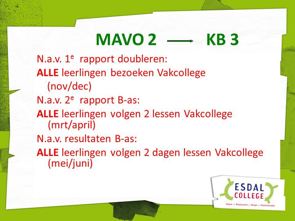 MAVO 2 KB 3 LOCATIE WEERDINGERSTRAAT