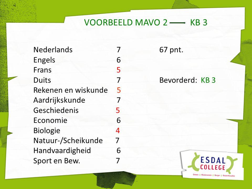 VOORBEELD MAVO 2 KB 3