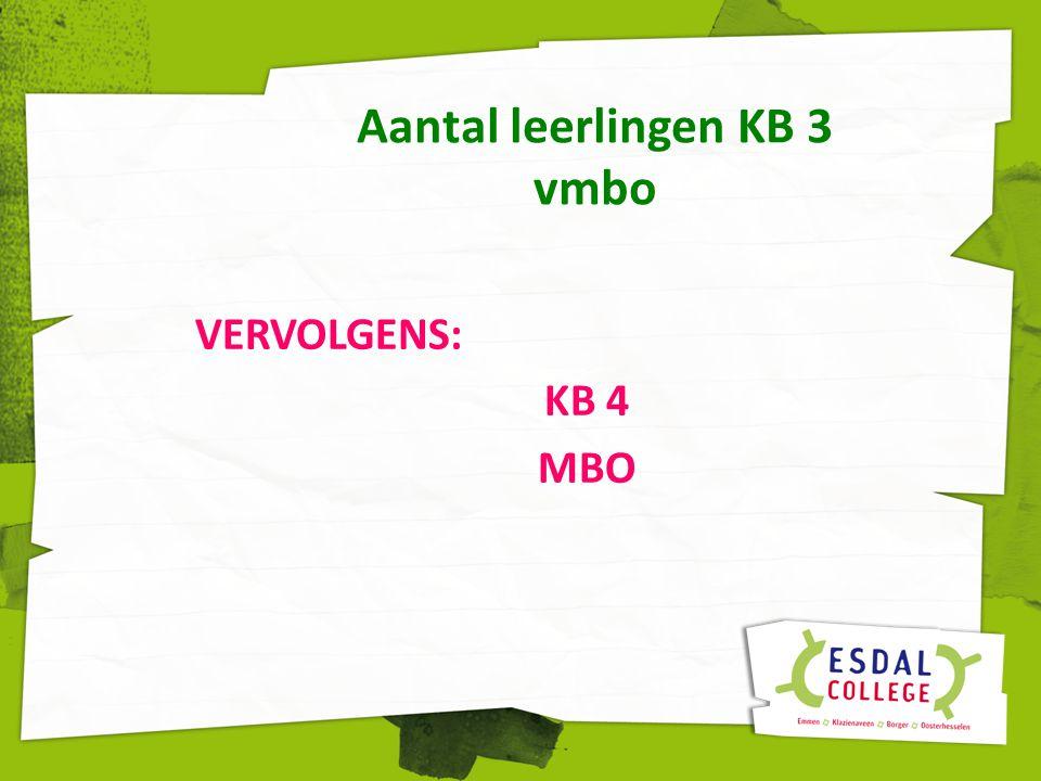 Aantal leerlingen KB 3 vmbo