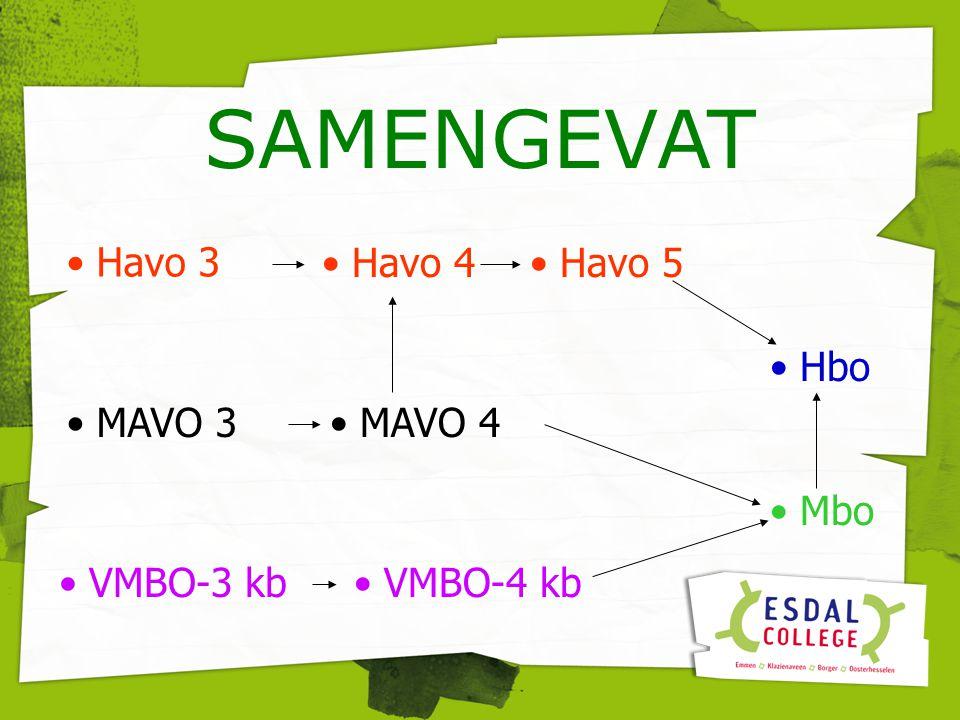 SAMENGEVAT Havo 3 Havo 4 Havo 5 Hbo MAVO 3 MAVO 4 Mbo VMBO-3 kb