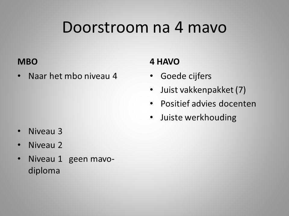 Doorstroom na 4 mavo MBO 4 HAVO Naar het mbo niveau 4 Niveau 3
