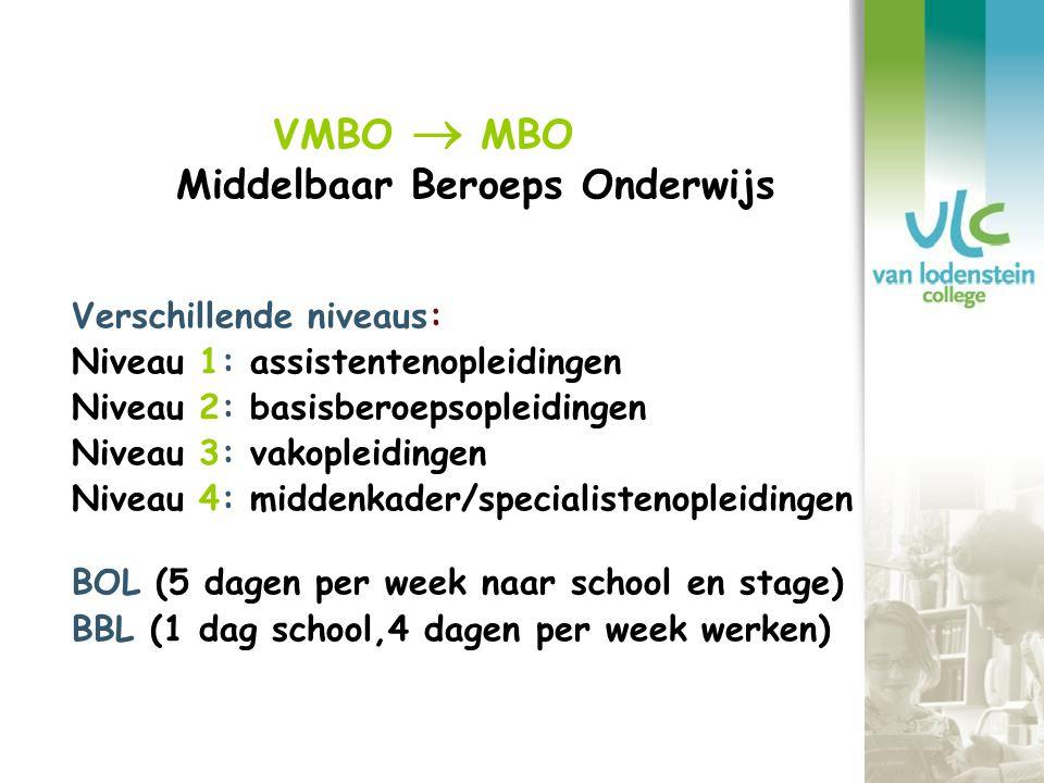 VMBO  MBO Middelbaar Beroeps Onderwijs