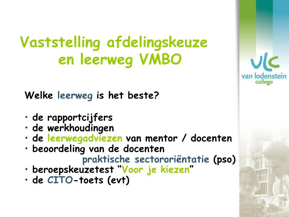 Vaststelling afdelingskeuze en leerweg VMBO