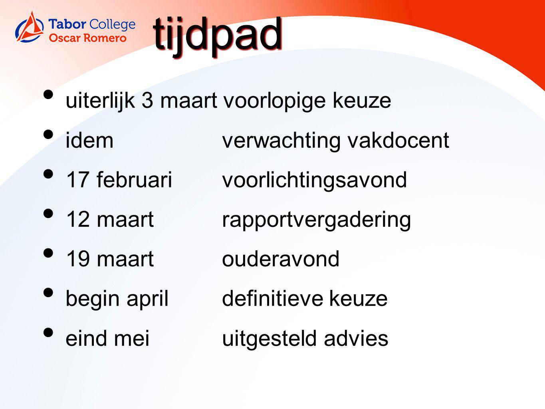 tijdpad uiterlijk 3 maart voorlopige keuze idem verwachting vakdocent