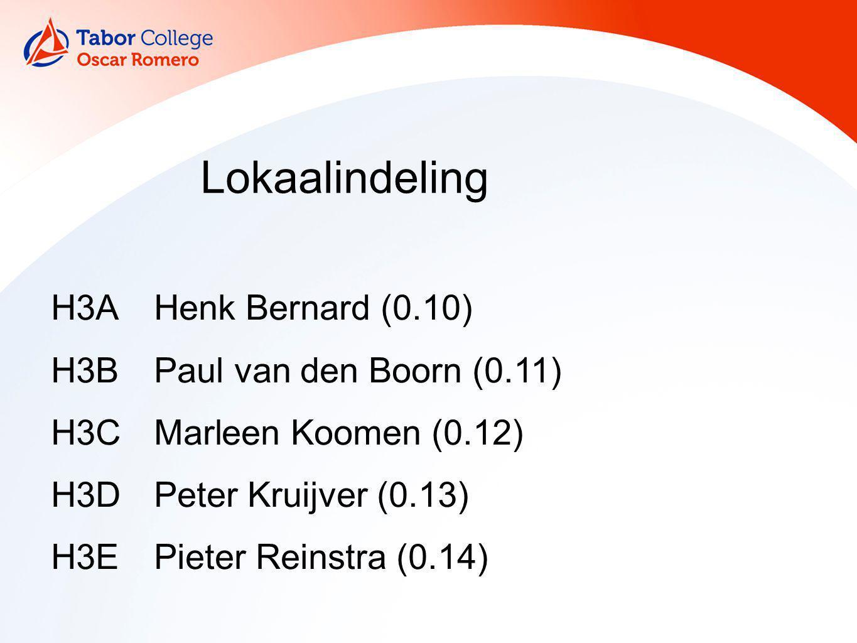 Lokaalindeling H3A Henk Bernard (0.10) H3B Paul van den Boorn (0.11)