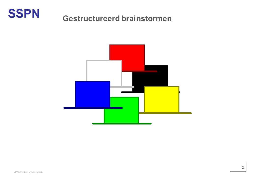 Agenda Gestructureerd denken Denktechniek Voordelen Beperkingen
