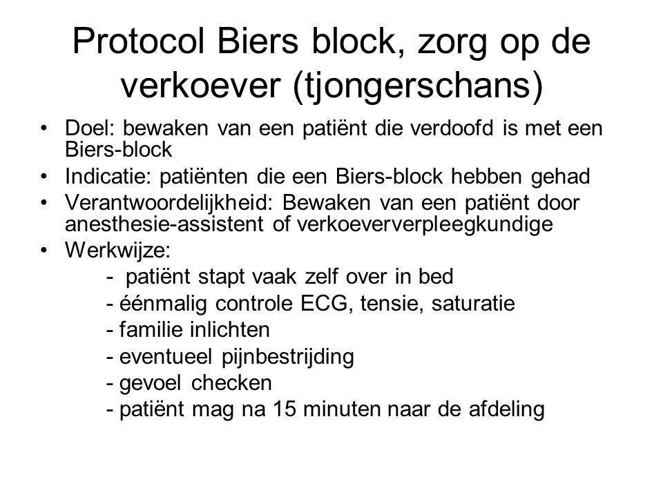 Protocol Biers block, zorg op de verkoever (tjongerschans)