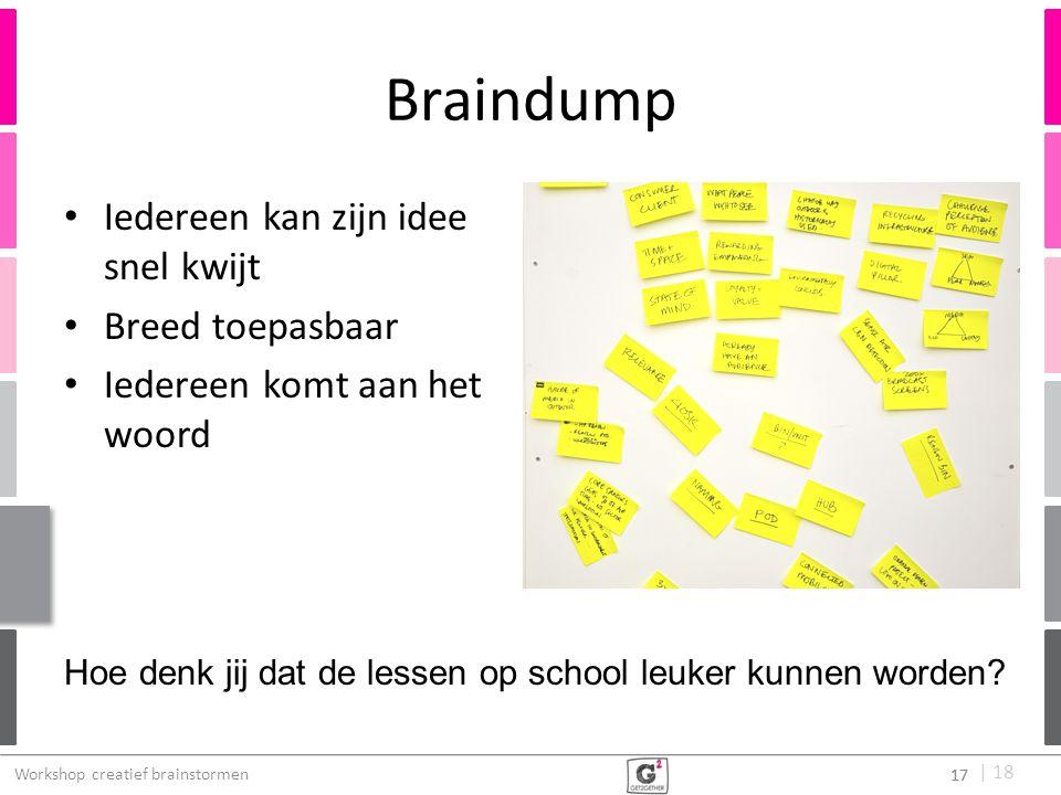 Braindump Iedereen kan zijn idee snel kwijt Breed toepasbaar