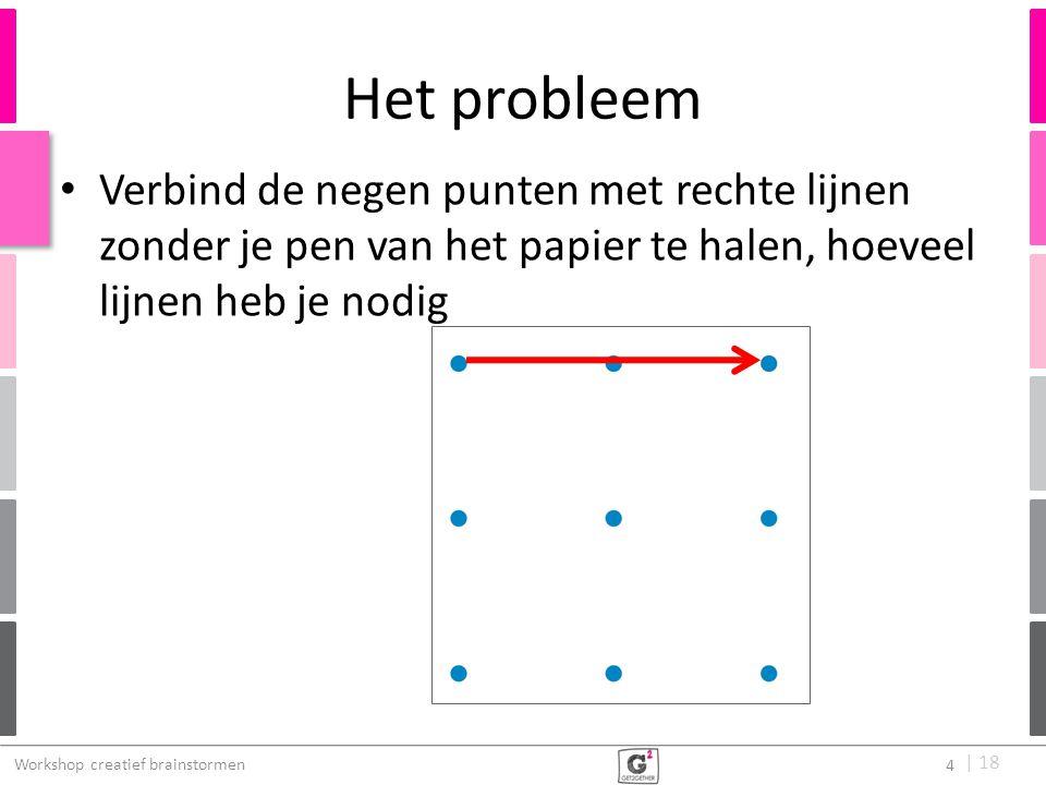 Het probleem Verbind de negen punten met rechte lijnen zonder je pen van het papier te halen, hoeveel lijnen heb je nodig.