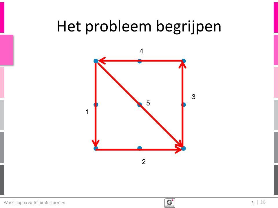 Het probleem begrijpen