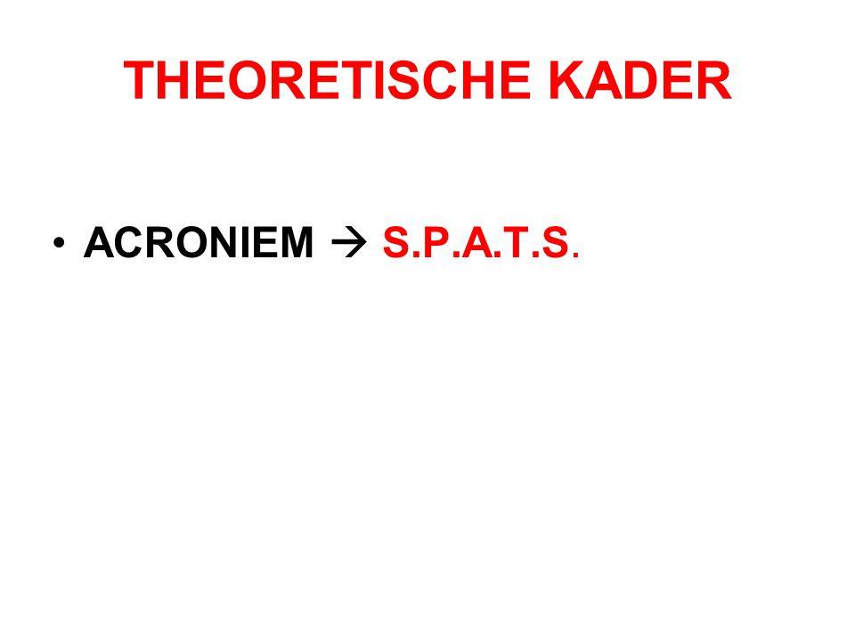 THEORETISCHE KADER ACRONIEM  S.P.A.T.S.
