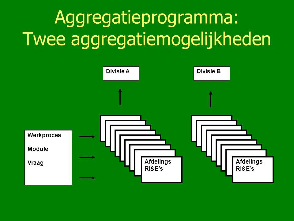 Aggregatieprogramma: Twee aggregatiemogelijkheden