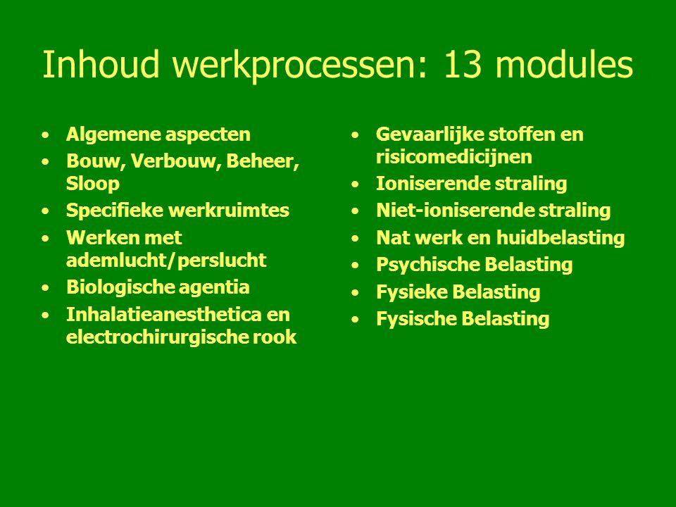 Inhoud werkprocessen: 13 modules