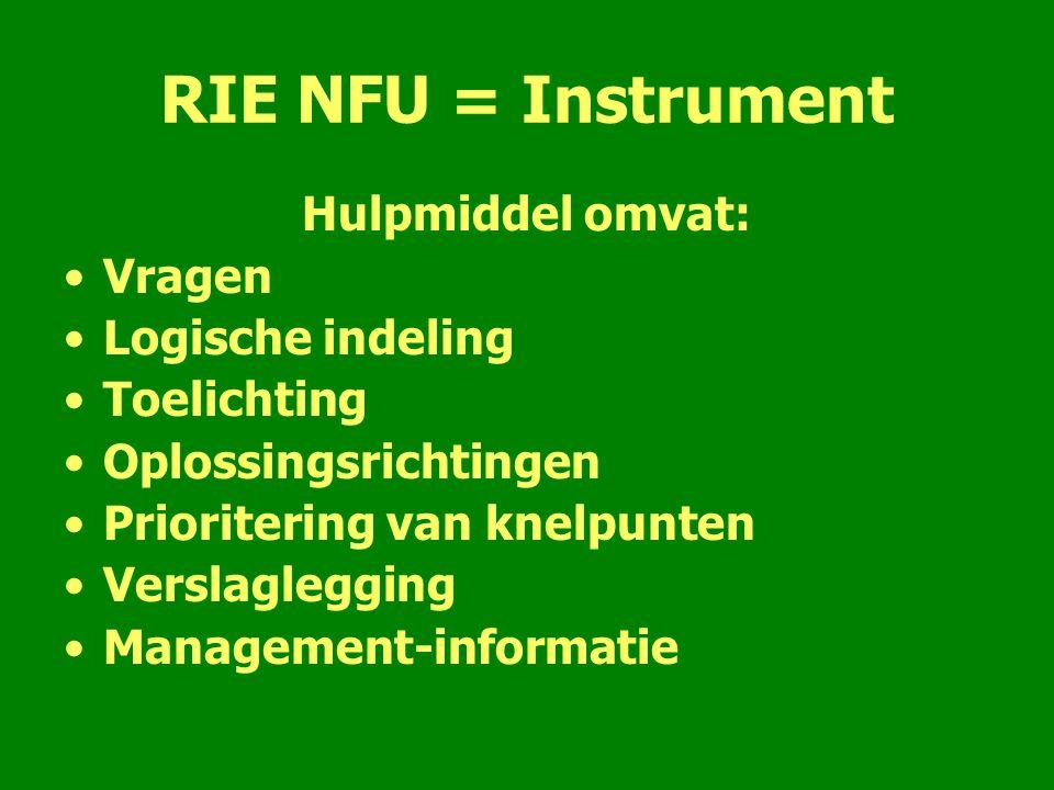 RIE NFU = Instrument Hulpmiddel omvat: Vragen Logische indeling