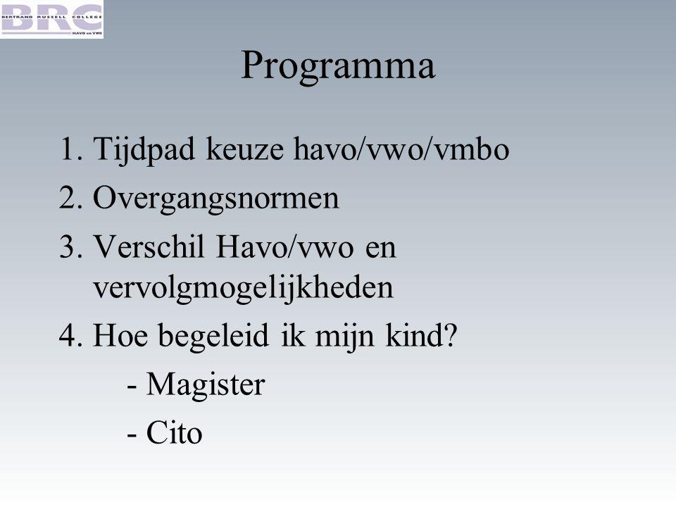 Programma Tijdpad keuze havo/vwo/vmbo Overgangsnormen