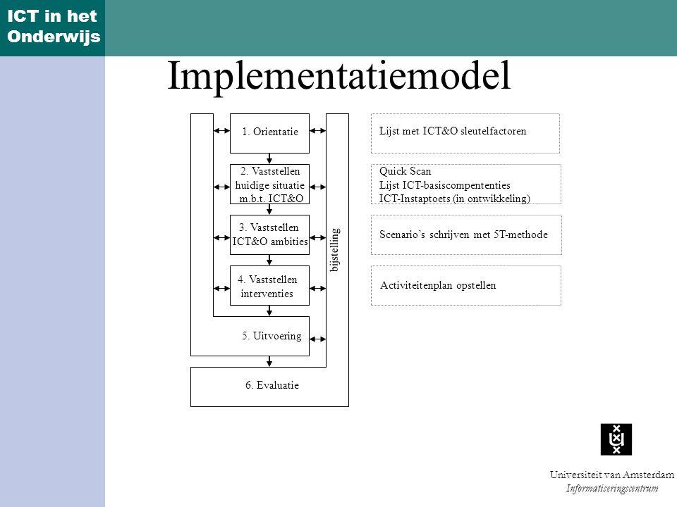 Implementatiemodel 1. Orientatie Lijst met ICT&O sleutelfactoren