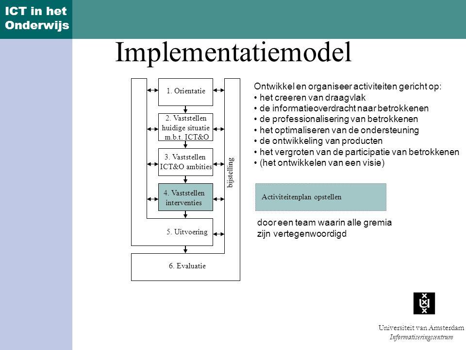 Implementatiemodel Ontwikkel en organiseer activiteiten gericht op: