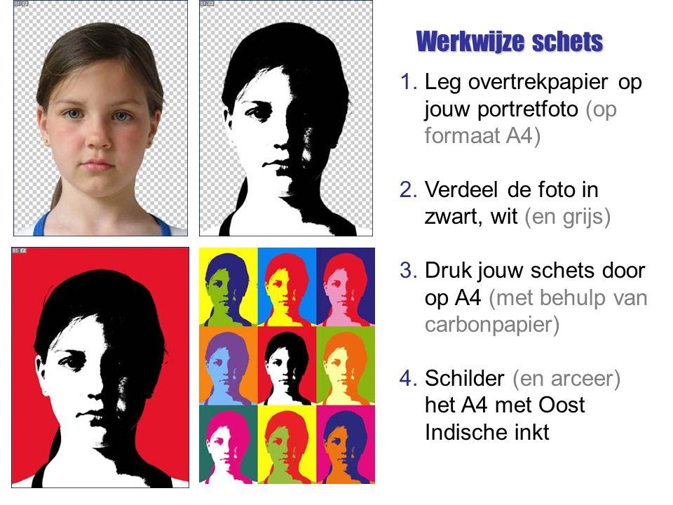 Leg overtrekpapier op jouw portretfoto (op formaat A4)