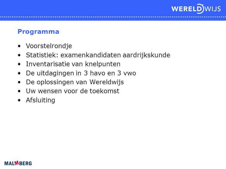 Programma Voorstelrondje. Statistiek: examenkandidaten aardrijkskunde. Inventarisatie van knelpunten.
