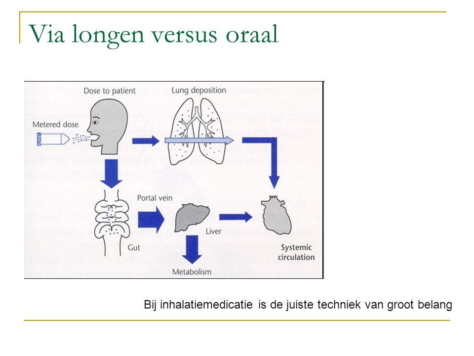 Via longen versus oraal