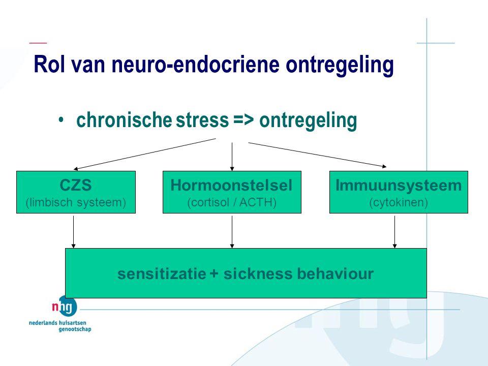 Rol van neuro-endocriene ontregeling
