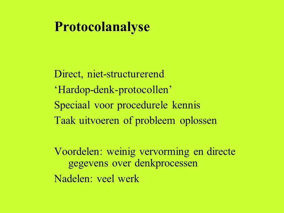 Protocolanalyse Direct, niet-structurerend 'Hardop-denk-protocollen'