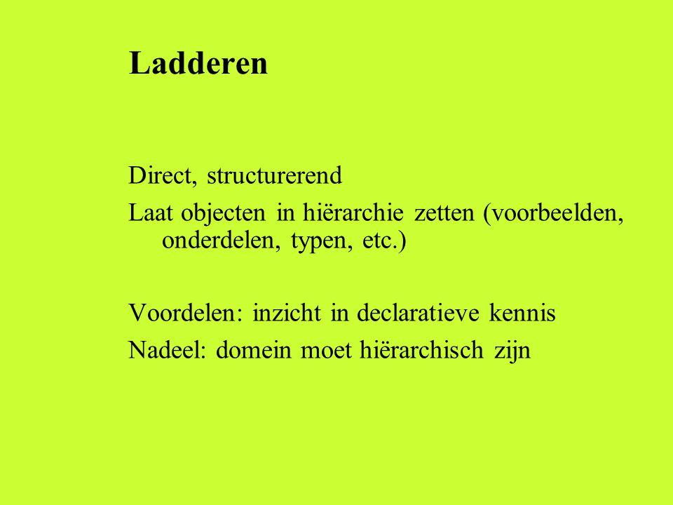 Ladderen Direct, structurerend