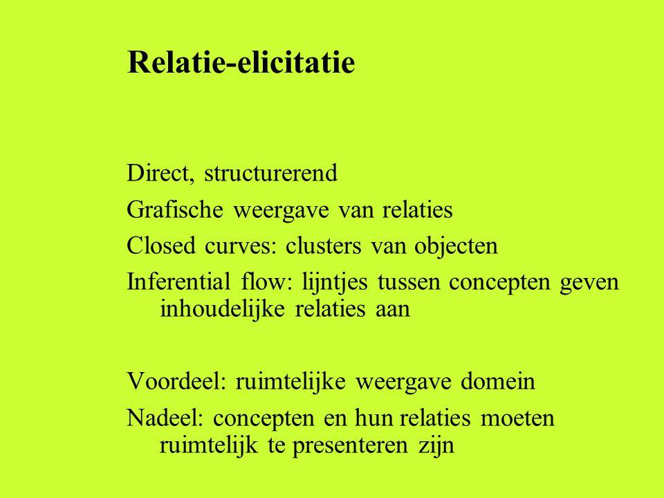 Relatie-elicitatie Direct, structurerend