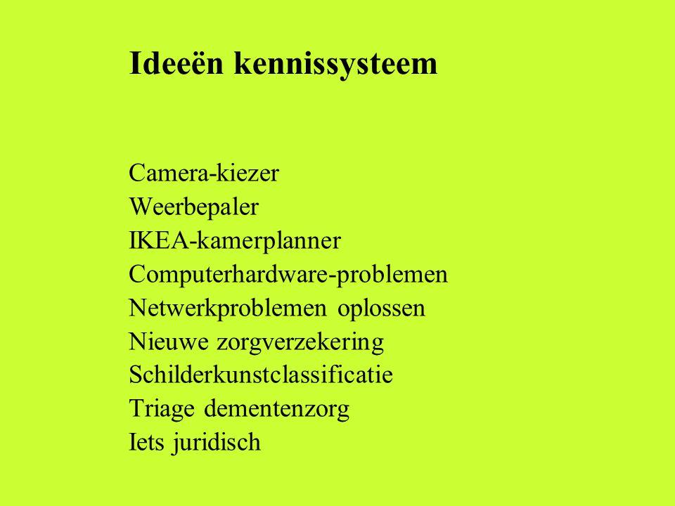 Ideeën kennissysteem Camera-kiezer Weerbepaler IKEA-kamerplanner