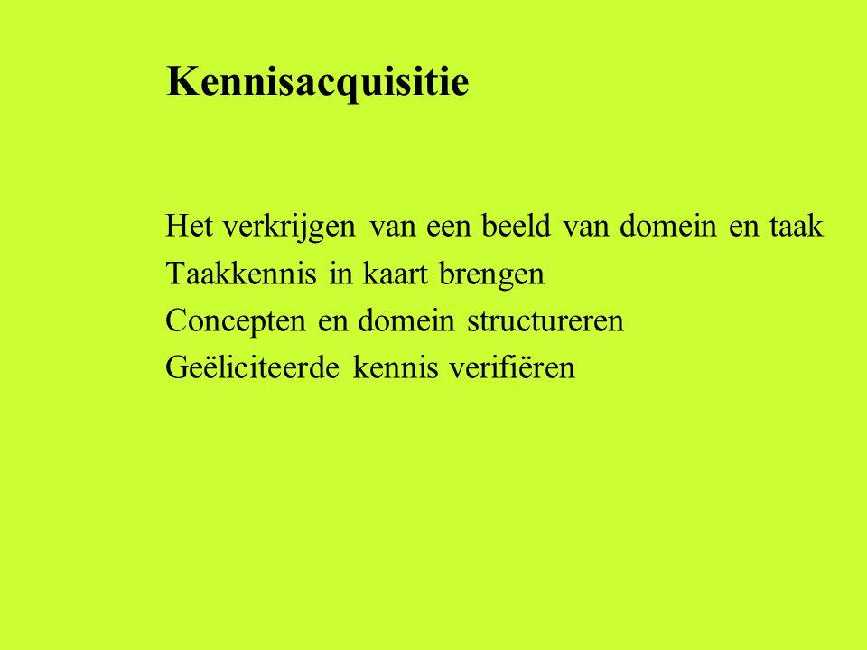 Kennisacquisitie Het verkrijgen van een beeld van domein en taak