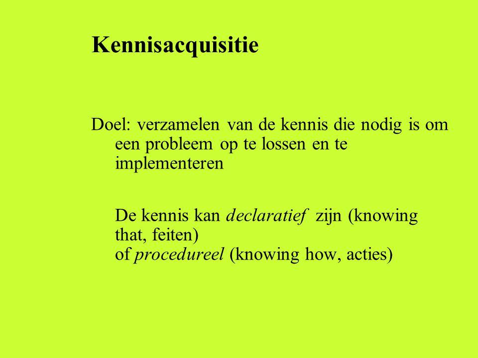 Kennisacquisitie Doel: verzamelen van de kennis die nodig is om een probleem op te lossen en te implementeren.