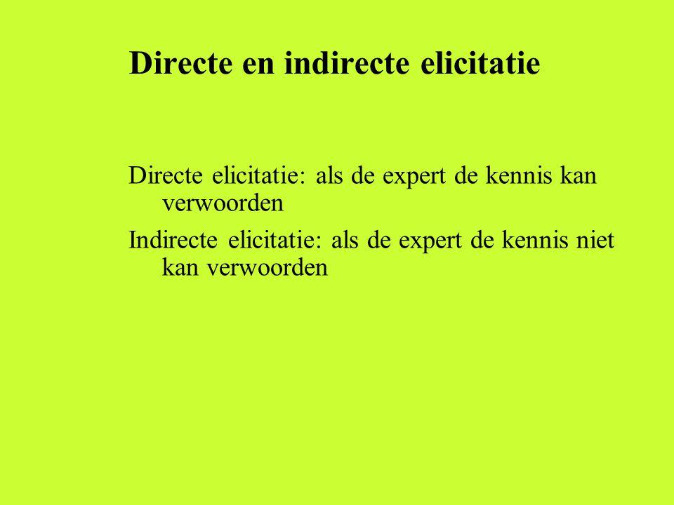 Directe en indirecte elicitatie