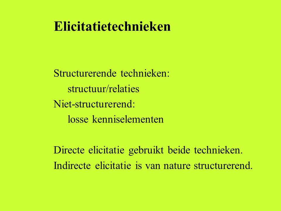 Elicitatietechnieken