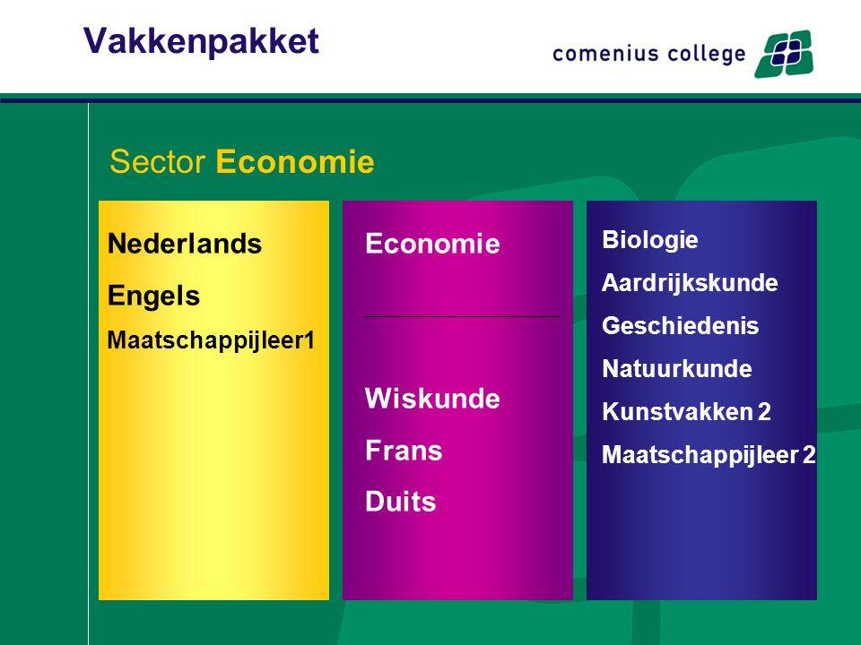 Vakkenpakket Sector Economie Nederlands Engels Economie Wiskunde Frans