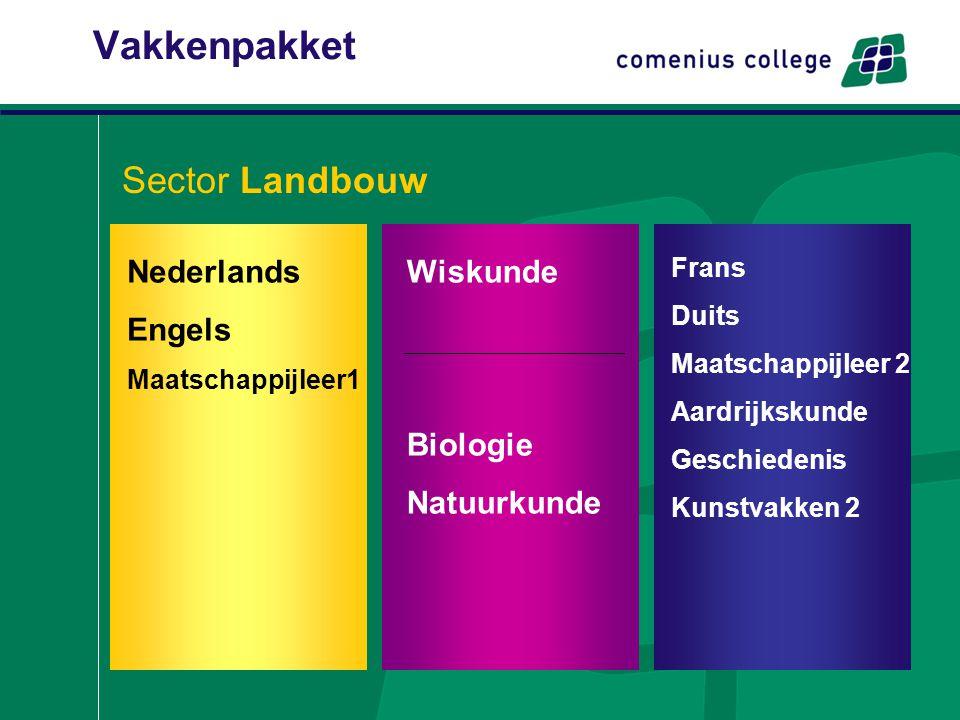 Vakkenpakket Sector Landbouw Nederlands Engels Wiskunde Biologie