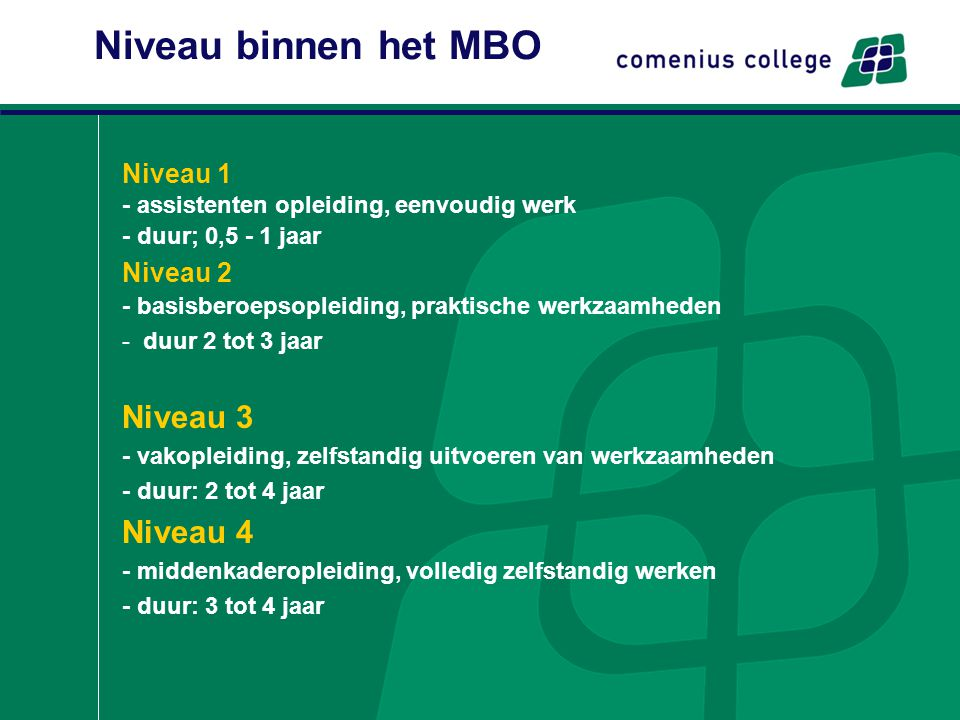 Niveau binnen het MBO Niveau 3 Niveau 4 Niveau 1 Niveau 2