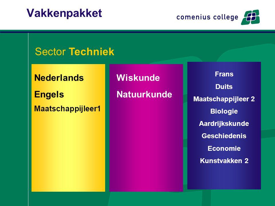 Vakkenpakket Sector Techniek Nederlands Engels Wiskunde Natuurkunde