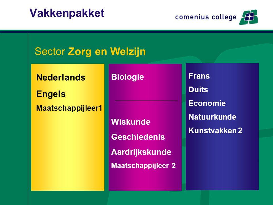 Vakkenpakket Sector Zorg en Welzijn Nederlands Engels Biologie