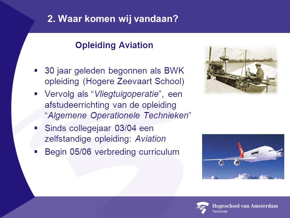 2. Waar komen wij vandaan Opleiding Aviation