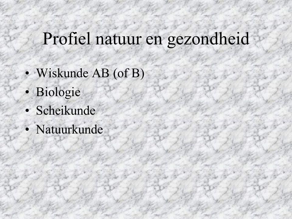 Profiel natuur en gezondheid